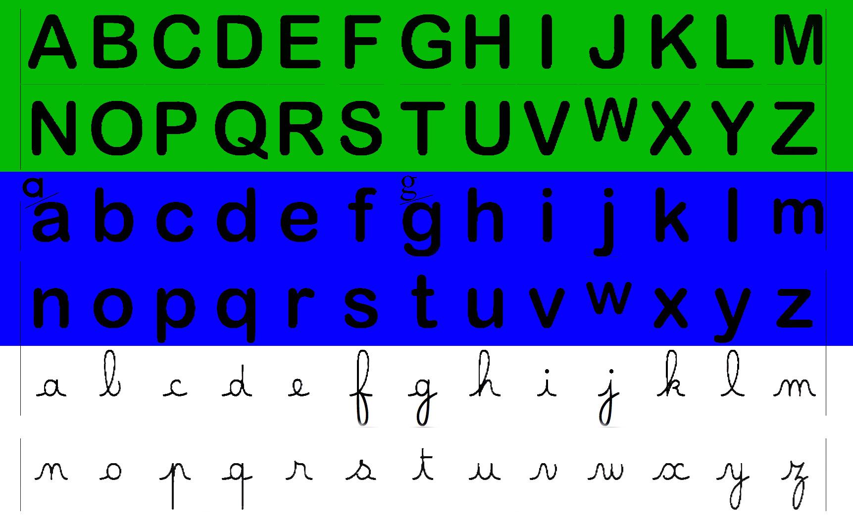 Lettres De L Alphabet A Imprimer Capitale Script Et Cursive Blog De Marc Chazelle Photographe